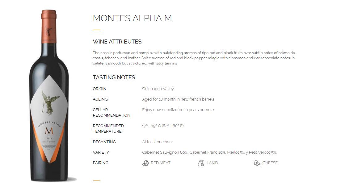 montes-alpha-M